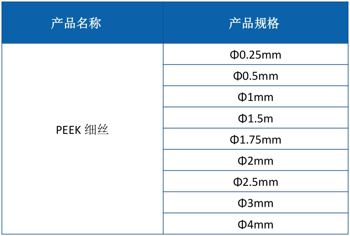 PEEK细丝规格表